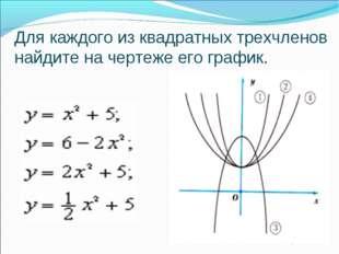 Для каждого из квадратных трехчленов найдите на чертеже его график.
