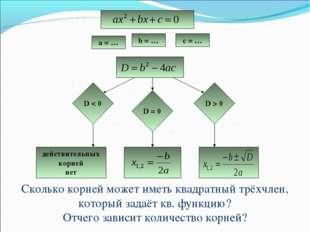 a = … b = … c = … D < 0 D = 0 D > 0 действительных корней нет Сколько корней