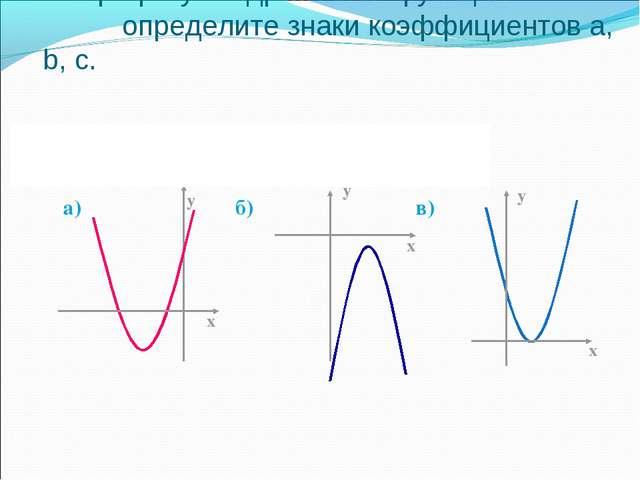 По графику квадратичной функции определите знаки коэффициентов a, b, c. х а)