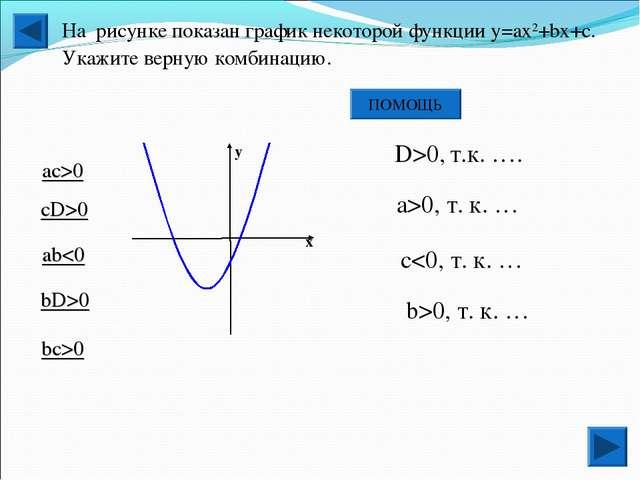 х у На рисунке показан график некоторой функции у=aх2+bx+с. Укажите верную ко...