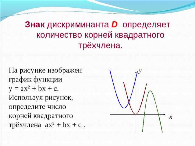 Знак дискриминанта D определяет количество корней квадратного трёхчлена. На...