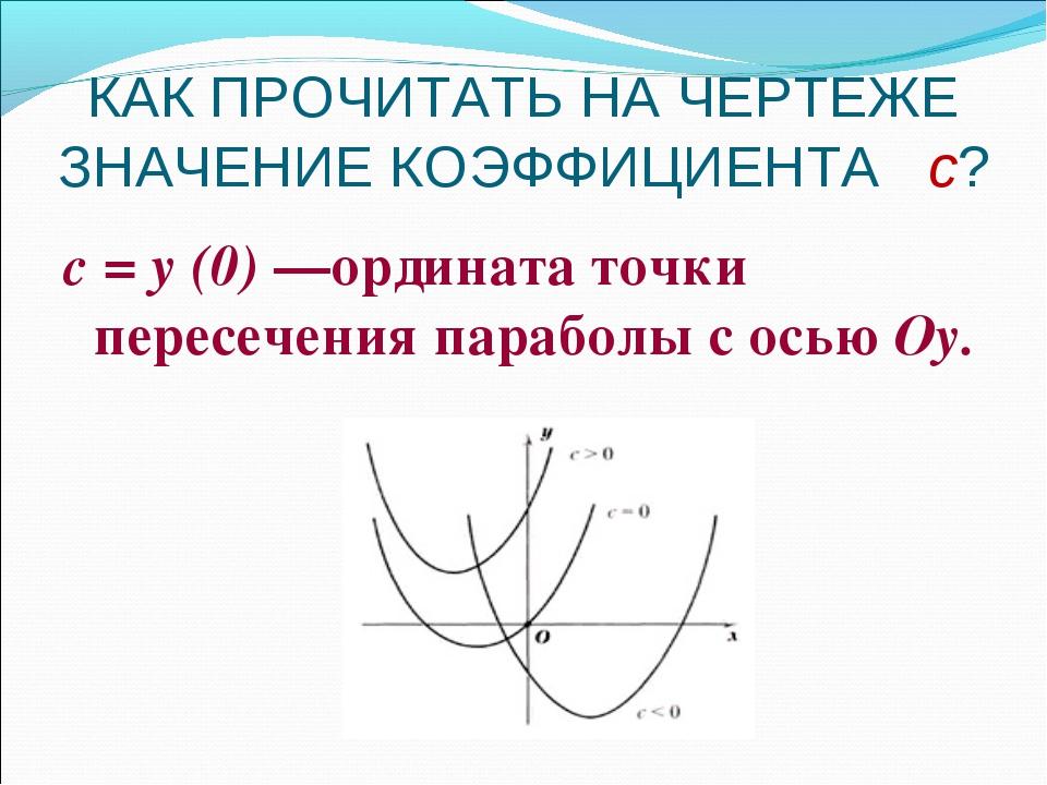 КАК ПРОЧИТАТЬ НА ЧЕРТЕЖЕ ЗНАЧЕНИЕ КОЭФФИЦИЕНТА с? с = y (0) —ордината точки п...