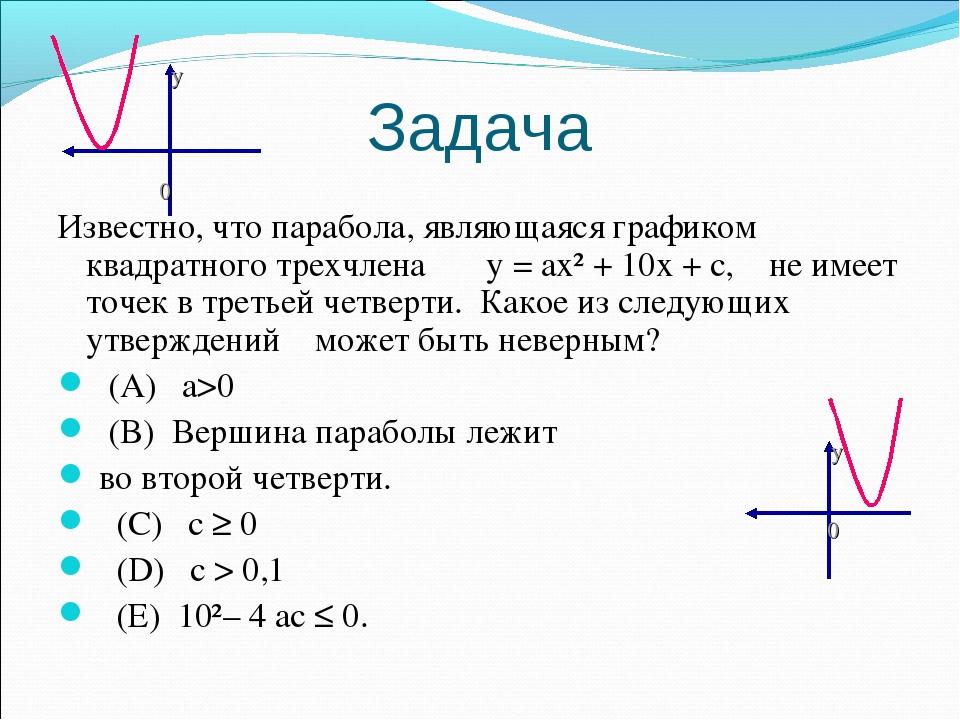 Задача Известно, что парабола, являющаяся графиком квадратного трехчлена у =...