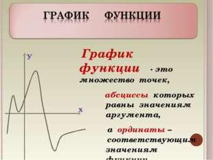 График функции - это множество точек, абсциссы которых равны значениям аргум