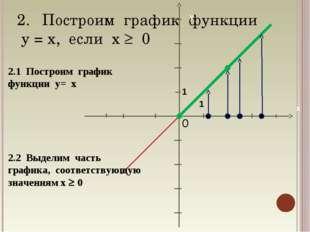 Построим график функции у = х, если х  0 1 1 2.1 Построим график функции у=