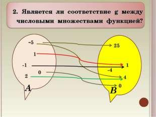 Является ли соответствие g между числовыми множествами функцией?
