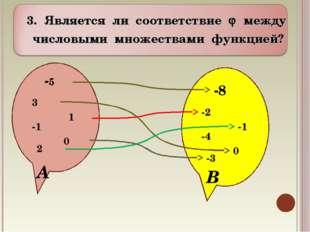 Является ли соответствие  между числовыми множествами функцией? А В