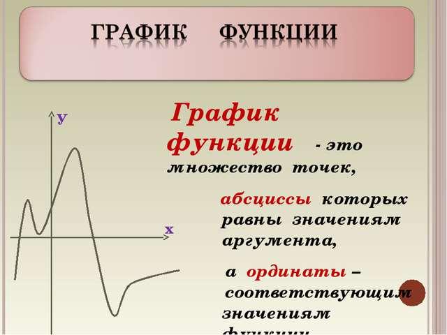 График функции - это множество точек, абсциссы которых равны значениям аргум...