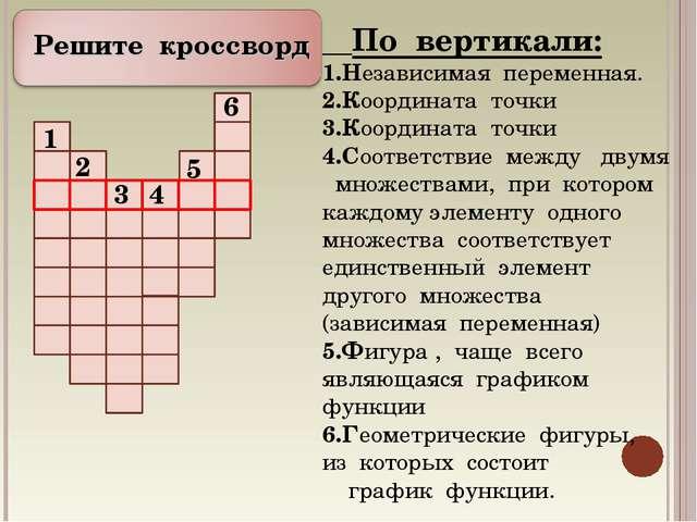 Решите кроссворд По вертикали: Независимая переменная. Координата точки Коор...