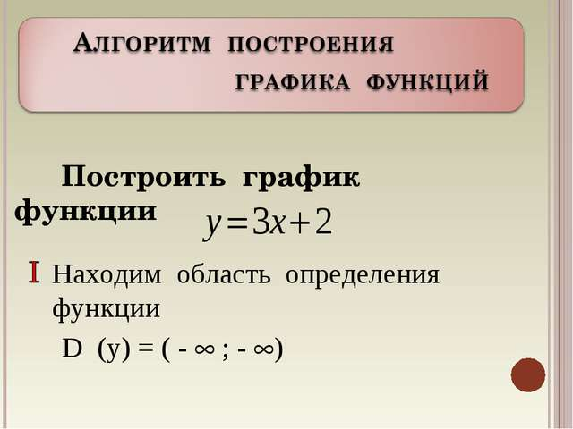 Построить график функции Находим область определения функции D (y) = ( -  ;...