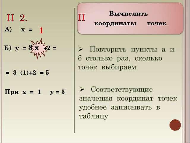 Вычислить координаты точек А) х = 1 Б) у = 3 +2 = х = 3 (1)+2 = 5 При х = 1 у...