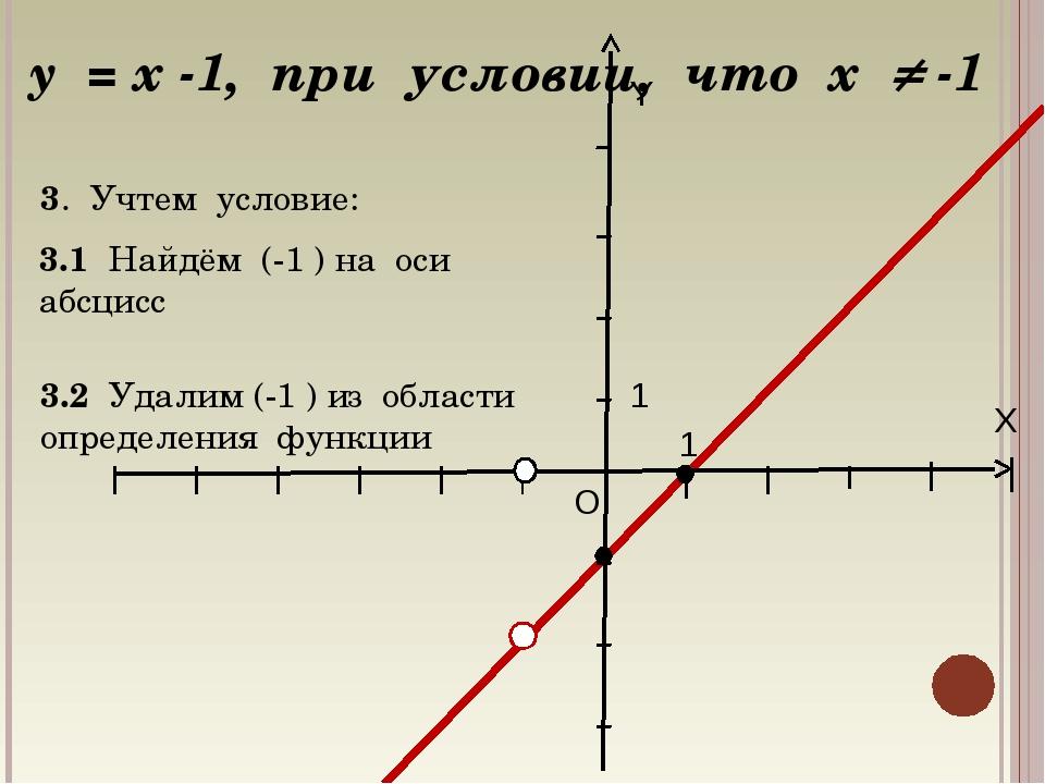 X Y O 1 1 y = x -1, при условии, что х  -1 3. Учтем условие: 3.1 Найдём (-1...