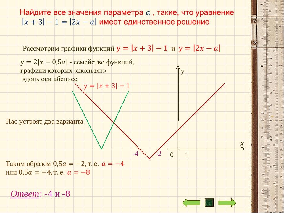 Нас устроят два варианта -4 -2 Ответ: -4 и -8