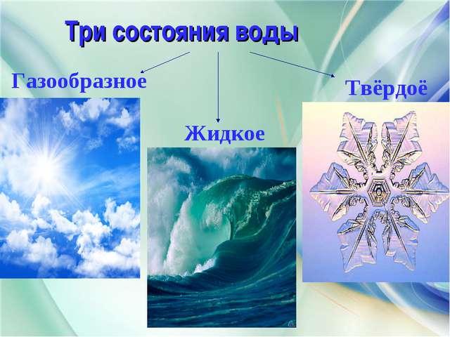 Три состояния воды Газообразное Жидкое Твёрдоё