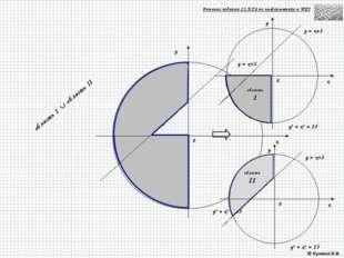 Решение задания С1 ЕГЭ по информатике и ИКТ  Кунина В.В. область I  область