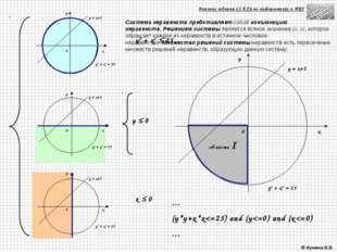 0 0 x 0 y x x y y = x+2 y y2 + x2 = 25 y = x+2 y = x+2 y2 + x2 = 25 y2 + x2 =