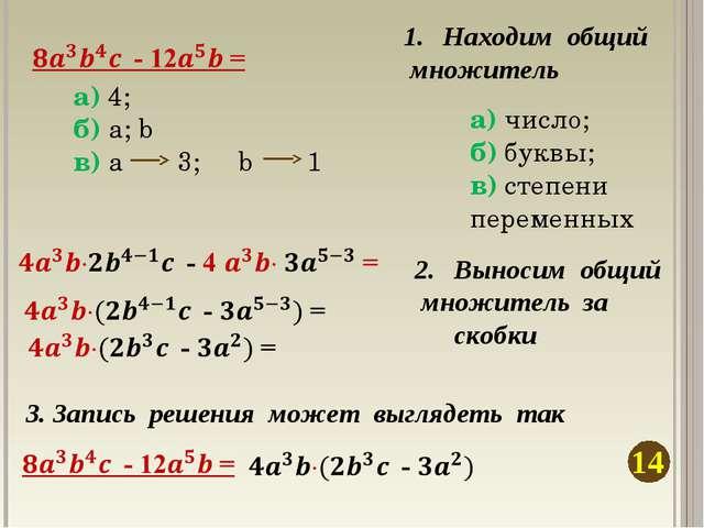 Находим общий множитель а) число; б) буквы; в) степени переменных а) 4; б) a;...