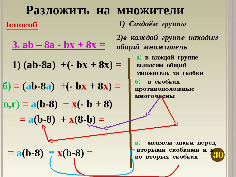Разложить на множители 1) Создаём группы 2)в каждой группе находим общий множ...