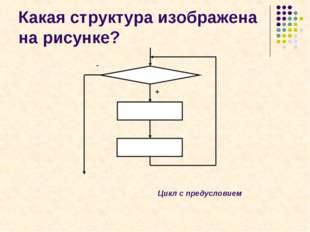 Какая структура изображена на рисунке? + - Цикл с предусловием