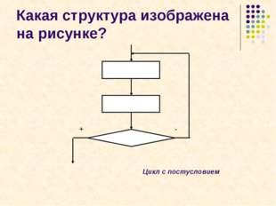 Какая структура изображена на рисунке? - + Цикл с постусловием