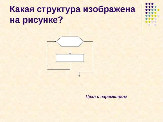 Какая структура изображена на рисунке? Цикл с параметром