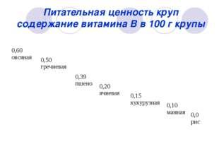 Питательная ценность круп содержание витамина В в 100 г крупы 0,60 овсяная