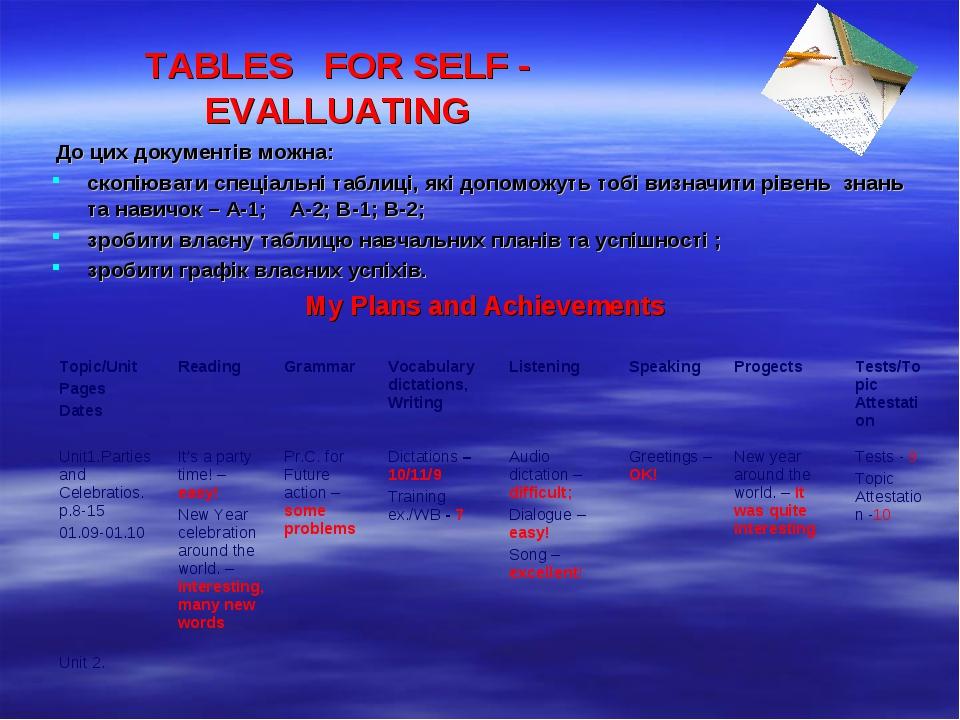 TABLES FOR SELF - EVALLUATING До цих документів можна: скопіювати спеціальні...