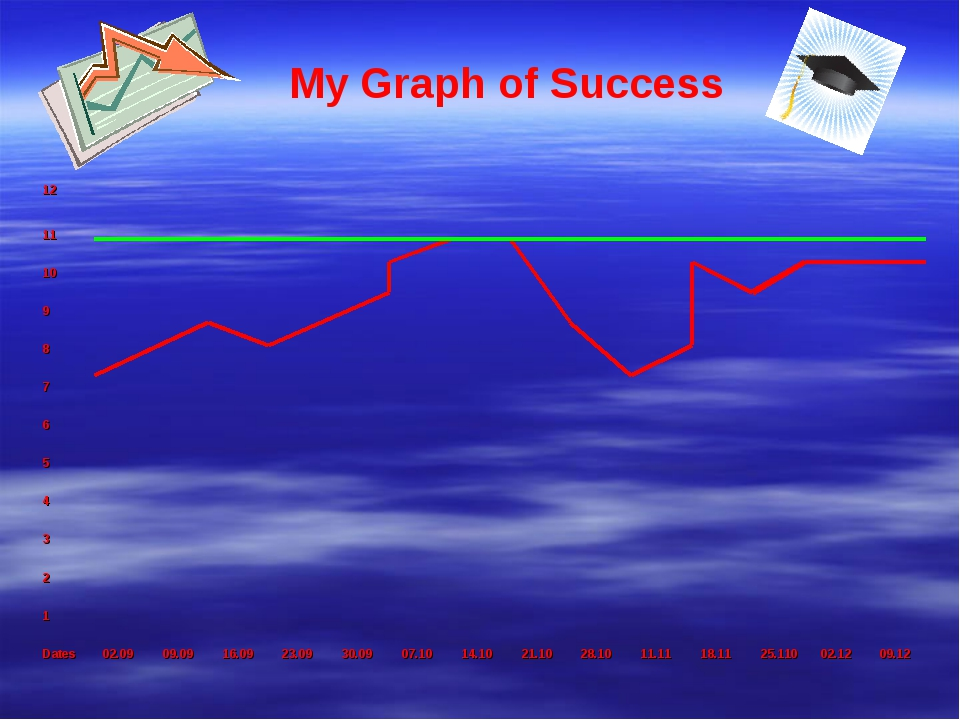 My Graph of Success 12														 11														 10														 9...