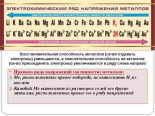 Правила ряда напряжений (активности) металлов: Ме, расположенные правее водор