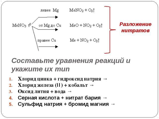 Составьте уравнения реакций и укажите их тип Хлорид цинка + гидроксид натрия...
