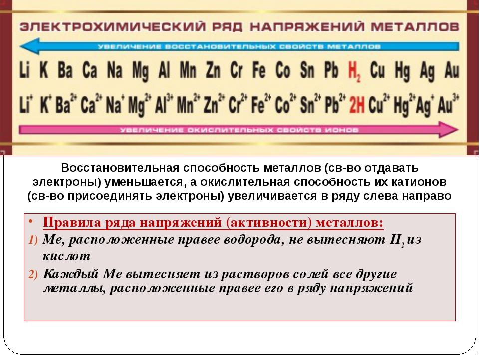 Правила ряда напряжений (активности) металлов: Ме, расположенные правее водор...