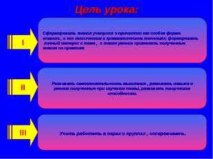 Цель урока: І Сформировать знания учащихся о причастии как особая форма глаго