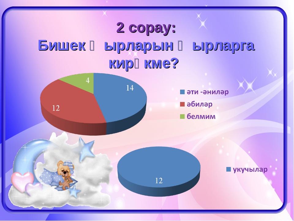 2 сорау: Бишек җырларын җырларга кирәкме?