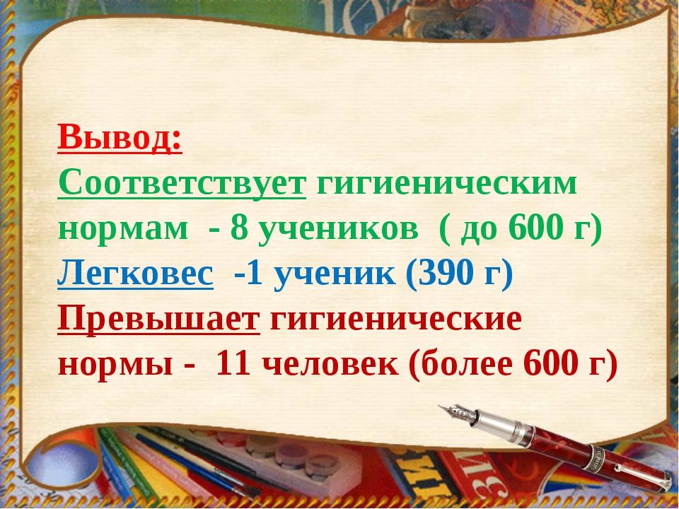 Вывод: Соответствует гигиеническим нормам - 8 учеников ( до 600 г) Легковес -...
