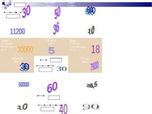 10 км/ч V= ? 10 км/ч 10 м/с V= ? 180 км/ч (м/с)Дано: t=30 c v=72 км/ч s= ?