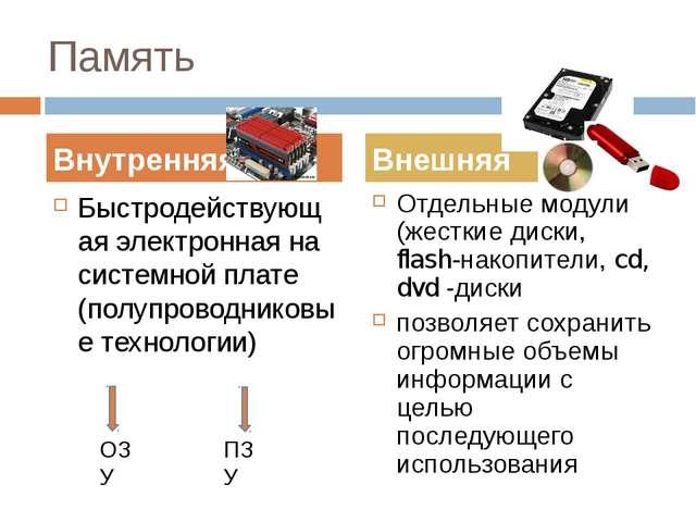 Память Быстродействующая электронная на системной плате (полупроводниковые те...