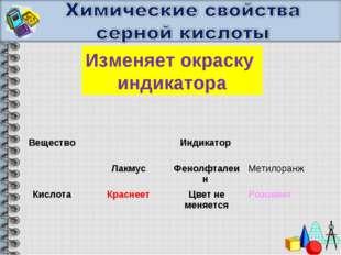 Изменяет окраску индикатора Вещество Индикатор  Лакмус Фенолфталеин Метил