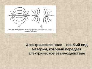 Электрическое поле – особый вид материи, который передает электрическое взаим