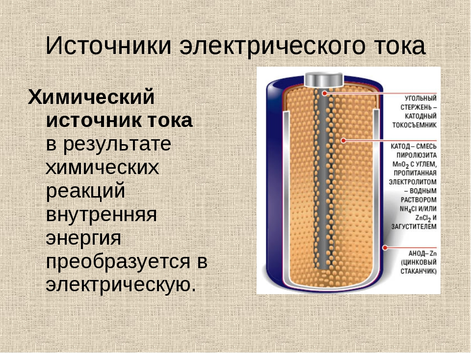 Источники электрического тока Химический источник тока в результате химически...