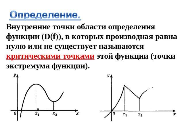 Внутренние точки области определения функции (D(f)), в которых производная ра...