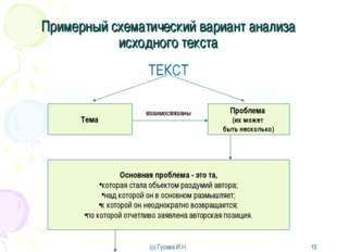 Примерный схематический вариант анализа исходного текста ТЕКСТ взаимосвязаны