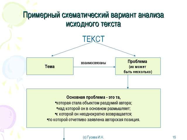 Примерный схематический вариант анализа исходного текста ТЕКСТ взаимосвязаны...