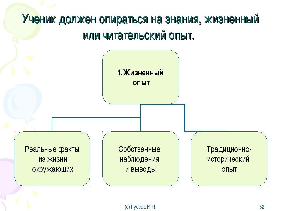 Ученик должен опираться на знания, жизненный или читательский опыт. (с) Гусев...