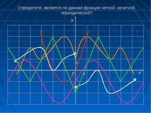 Определите, является ли данная функция четной, нечетной, периодической?