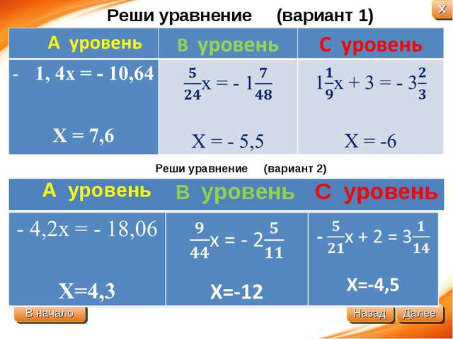 Реши уравнение (вариант 1) Реши уравнение (вариант 2) А уровеньВ уровеньС у...