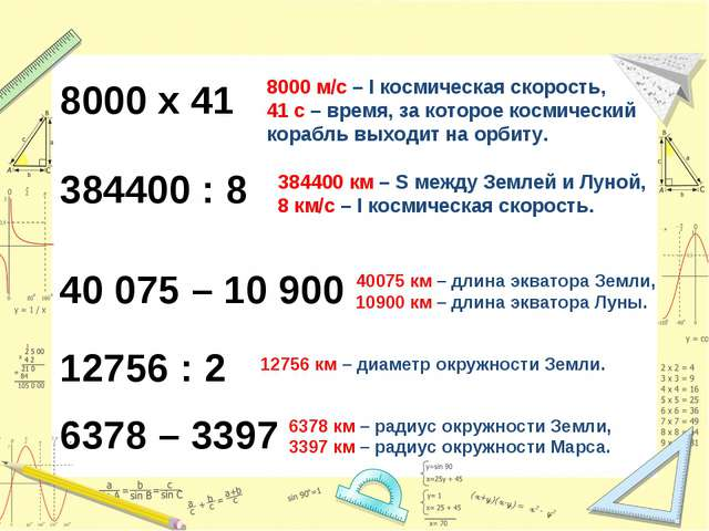384400 : 8 8000 х 41 6378 – 3397 40 075 – 10 900 8000 м/с – I космическая ско...