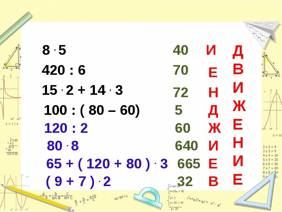 8 . 5 420 : 6 15 . 2 + 14 . 3 100 : ( 80 – 60) 120 : 2 80 . 8 ( 9 + 7 ) . 2 6...