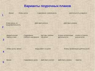 Варианты поурочных планов 1 2 3 4 5 ВремяЭтапы урокаСодержание этапов урока