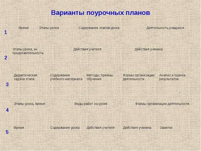 Варианты поурочных планов 1 2 3 4 5 ВремяЭтапы урокаСодержание этапов урока...