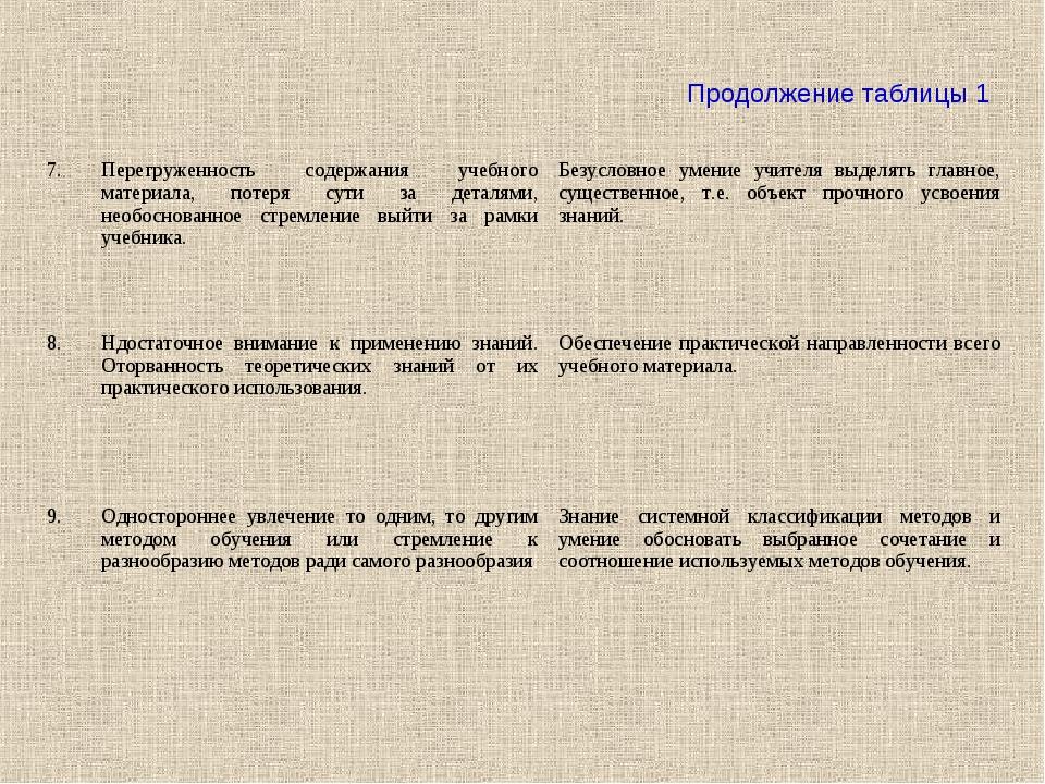 Продолжение таблицы 1 7.Перегруженность содержания учебного материала, потер...